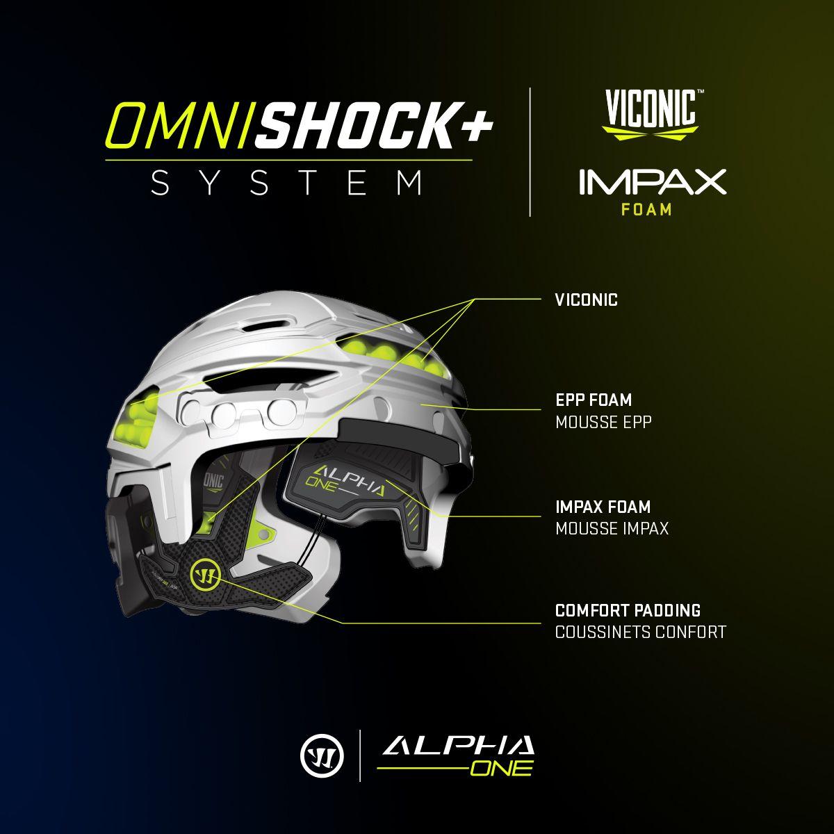 OmniShock