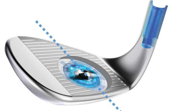 Feel Balancing Technology Generates Consistent Performance