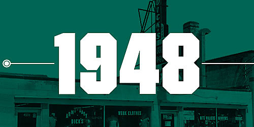 An image featuring the numbers 1948